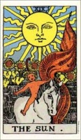 Common Tarot Spreads for  Love Tarot Readings