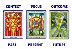 Tarot Card Spreads For Beginners